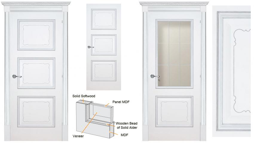 Best interior door design ideas for stylish home